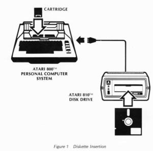 Atari Calculator Manual Error
