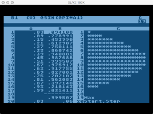 VisiCalc Split Window Graphing