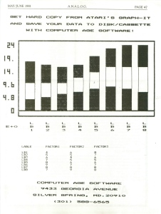 Atari Graph It Analog Ad