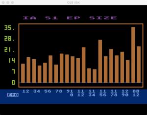 Atari Graph It Bar 5