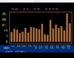 Atari Graph It Bar 6