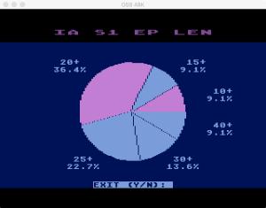 Atari Graph It Pie 6