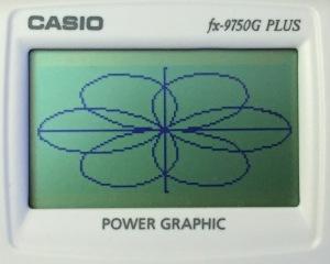 Atari Graph It Pol Casio