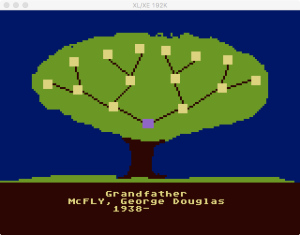 Family Tree Cht 6 Gen Shift